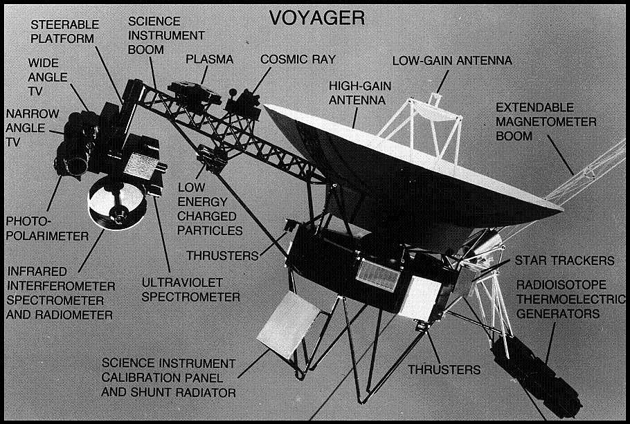 voyager leaving our solar system - photo #20